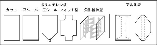 innerbag-ph04