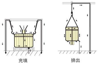 container-typeC-ph06
